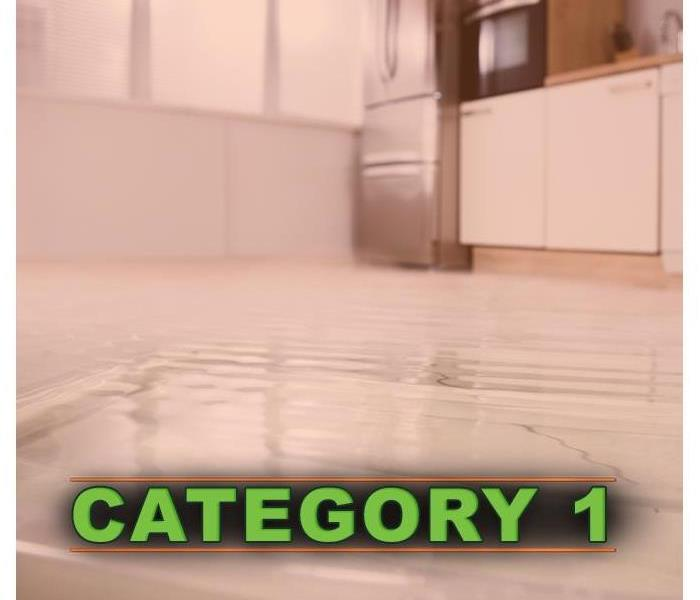 Water Damage How Different Categories of Water Damage Can Affect Your Home